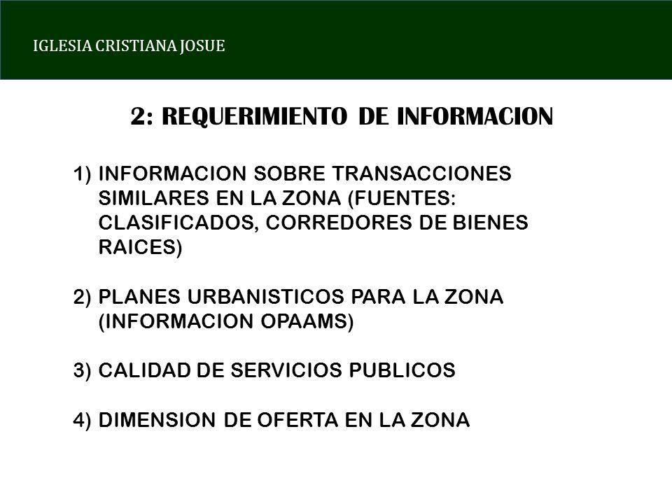 IGLESIA CRISTIANA JOSUE 2: REQUERIMIENTO DE INFORMACION 1)INFORMACION SOBRE TRANSACCIONES SIMILARES EN LA ZONA (FUENTES: CLASIFICADOS, CORREDORES DE B