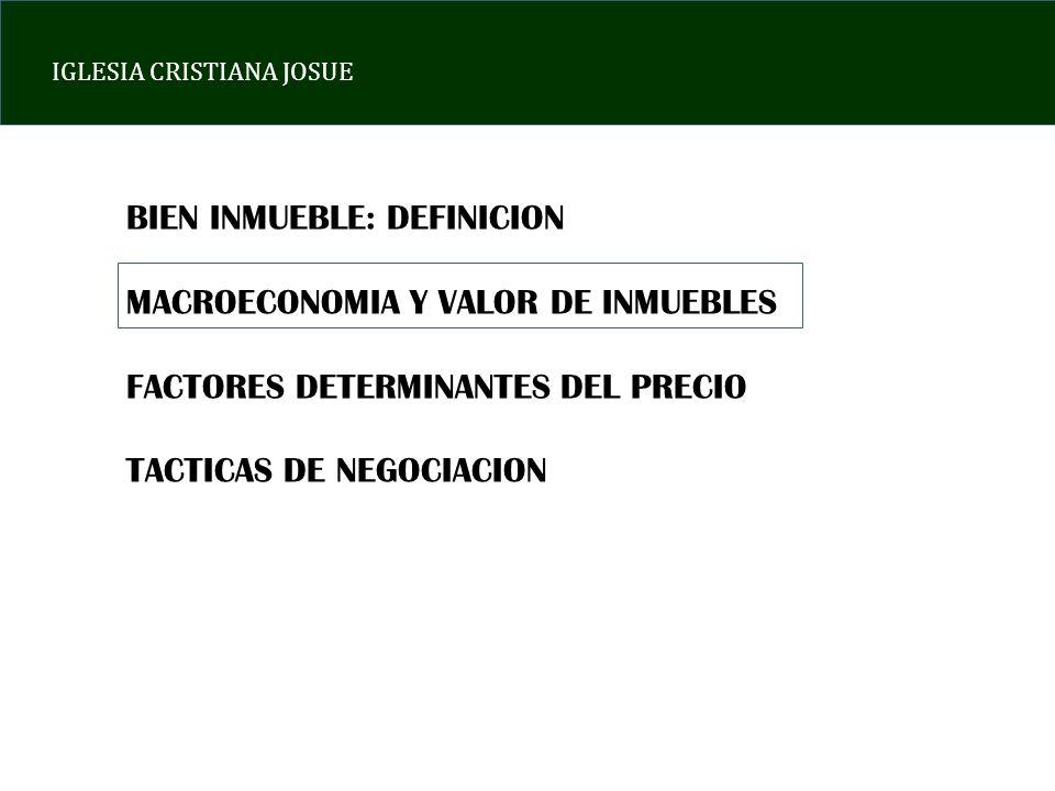 IGLESIA CRISTIANA JOSUE LOS FACTORES MACROECONOMICOS AFECTAN EL PRECIO DE LOS BIENES INMUEBLES CON MAS FUERZA QUE LOS FACTORES MICROECONOMICOS.