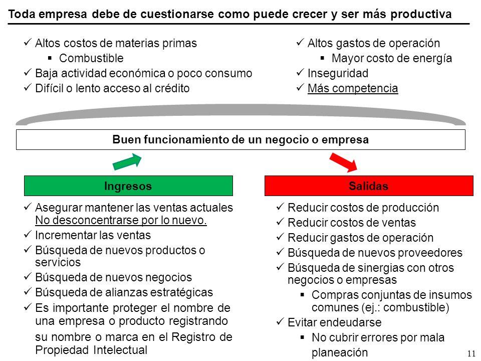 Buen funcionamiento de un negocio o empresa Asegurar mantener las ventas actuales No desconcentrarse por lo nuevo. Incrementar las ventas Búsqueda de