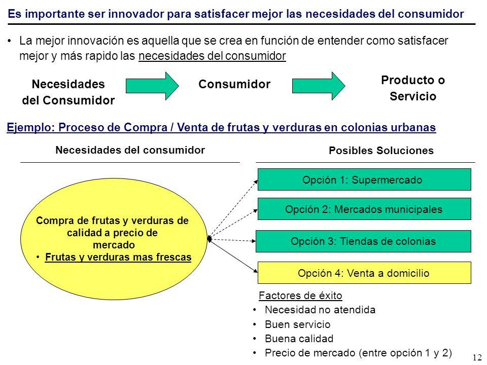 Es importante ser innovador para satisfacer mejor las necesidades del consumidor La mejor innovación es aquella que se crea en función de entender com