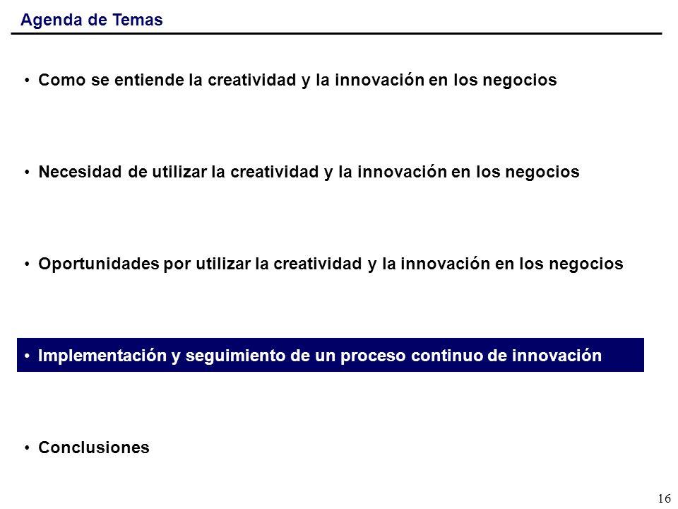 Agenda de Temas Como se entiende la creatividad y la innovación en los negocios Necesidad de utilizar la creatividad y la innovación en los negocios O