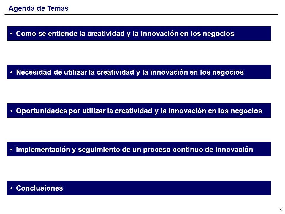 Agenda de Temas Como se entiende la creatividad y la innovación en los negocios Necesidad de utilizar la creatividad y la innovación en los negocios Oportunidades por utilizar la creatividad y la innovación en los negocios Implementación y seguimiento de un proceso continuo de innovación Conclusiones 4