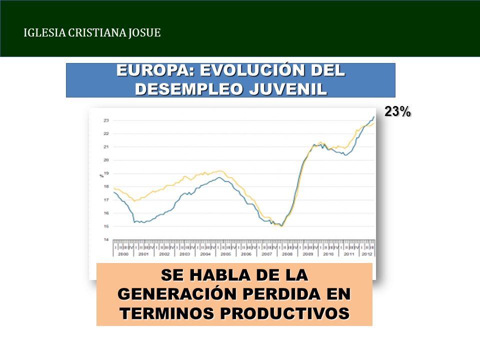 IGLESIA CRISTIANA JOSUE EUROPA: EVOLUCIÓN DEL DESEMPLEO JUVENIL 23% SE HABLA DE LA GENERACIÓN PERDIDA EN TERMINOS PRODUCTIVOS