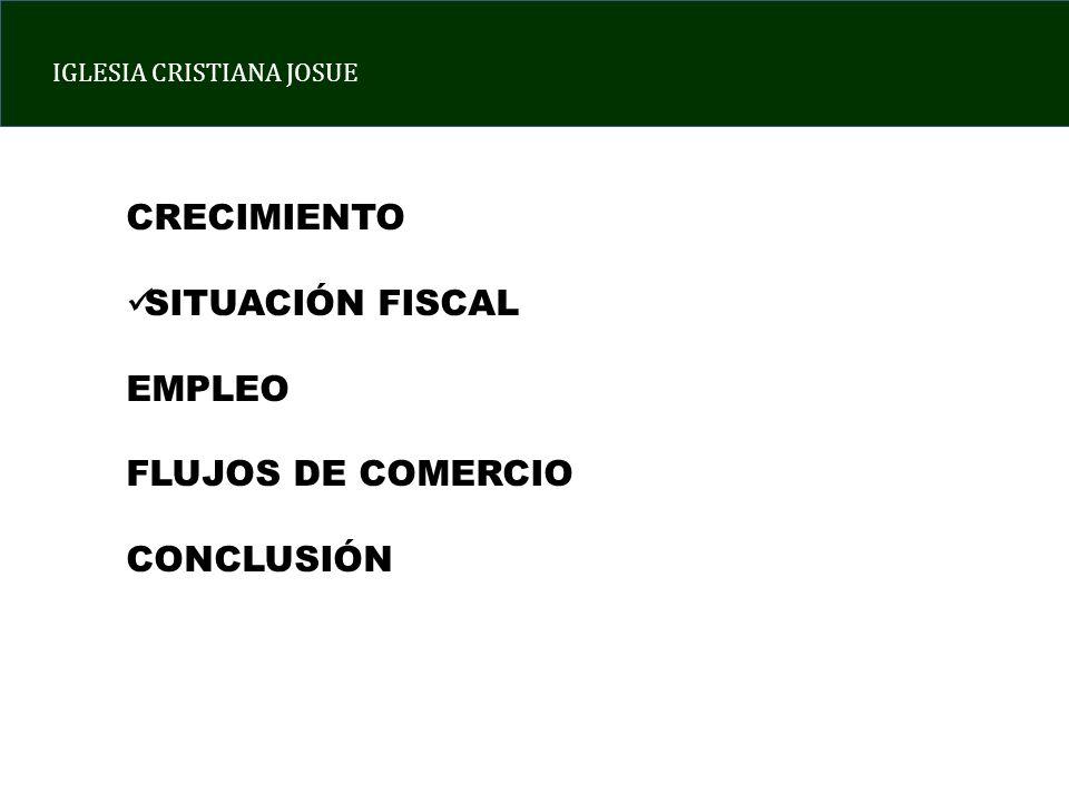 IGLESIA CRISTIANA JOSUE CRECIMIENTO SITUACIÓN FISCAL EMPLEO FLUJOS DE COMERCIO CONCLUSIÓN