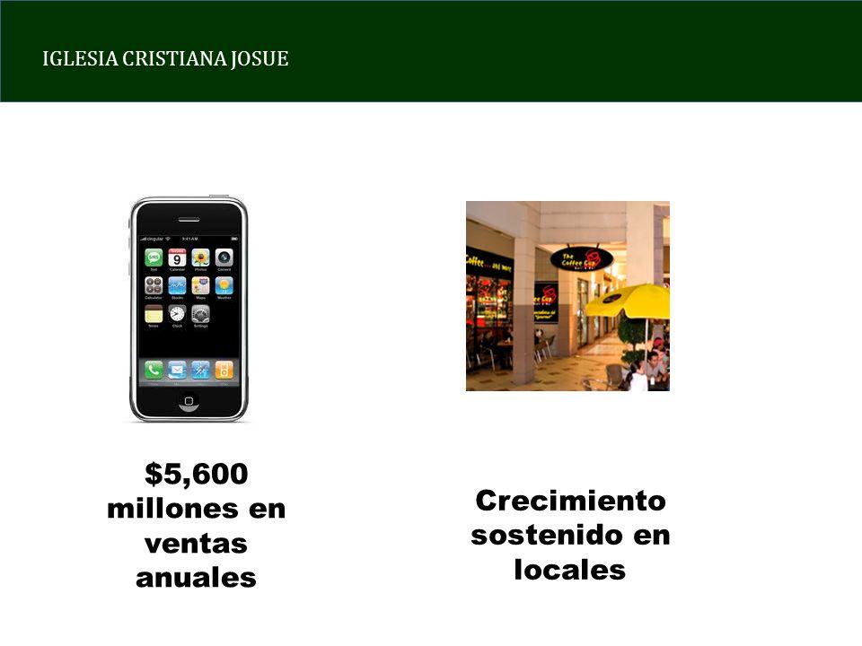 IGLESIA CRISTIANA JOSUE $5,600 millones en ventas anuales Crecimiento sostenido en locales