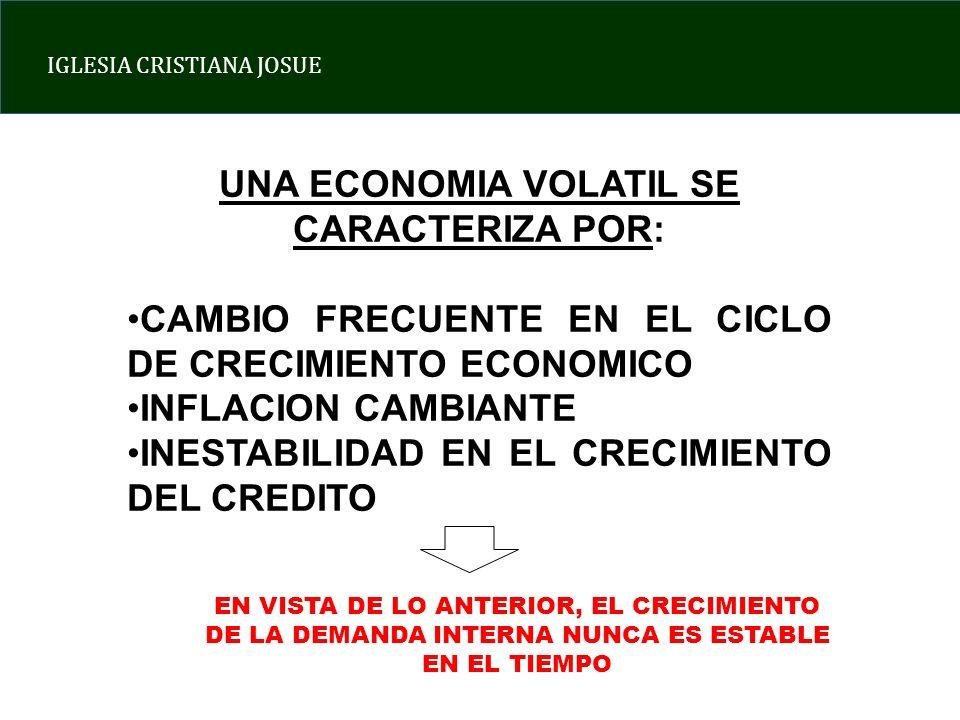IGLESIA CRISTIANA JOSUE UNA ECONOMIA VOLATIL SE CARACTERIZA POR: CAMBIO FRECUENTE EN EL CICLO DE CRECIMIENTO ECONOMICO INFLACION CAMBIANTE INESTABILID