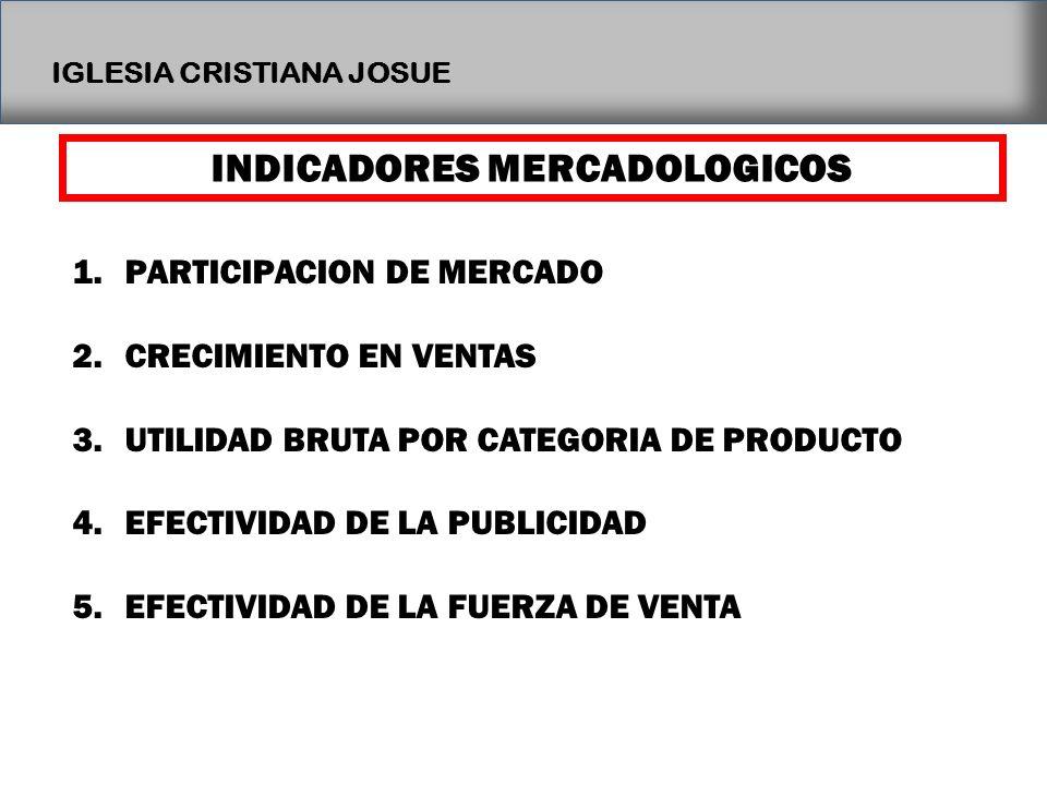 IGLESIA CRISTIANA JOSUE INDICADORES MERCADOLOGICOS 1.PARTICIPACION DE MERCADO 2.CRECIMIENTO EN VENTAS 3.UTILIDAD BRUTA POR CATEGORIA DE PRODUCTO 4.EFE