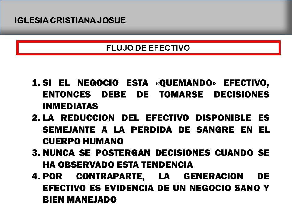 IGLESIA CRISTIANA JOSUE FLUJO DE EFECTIVO 1.SI EL NEGOCIO ESTA «QUEMANDO» EFECTIVO, ENTONCES DEBE DE TOMARSE DECISIONES INMEDIATAS 2.LA REDUCCION DEL
