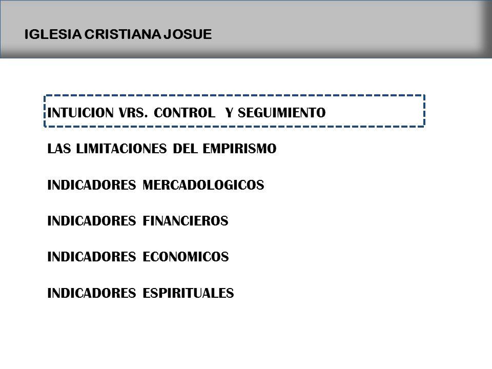IGLESIA CRISTIANA JOSUE INTUICION VRS. CONTROLY SEGUIMIENTO LAS LIMITACIONES DEL EMPIRISMO INDICADORES MERCADOLOGICOS INDICADORES FINANCIEROS INDICADO