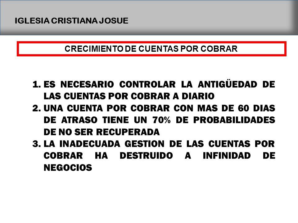 IGLESIA CRISTIANA JOSUE CRECIMIENTO DE CUENTAS POR COBRAR 1.ES NECESARIO CONTROLAR LA ANTIGÜEDAD DE LAS CUENTAS POR COBRAR A DIARIO 2.UNA CUENTA POR C