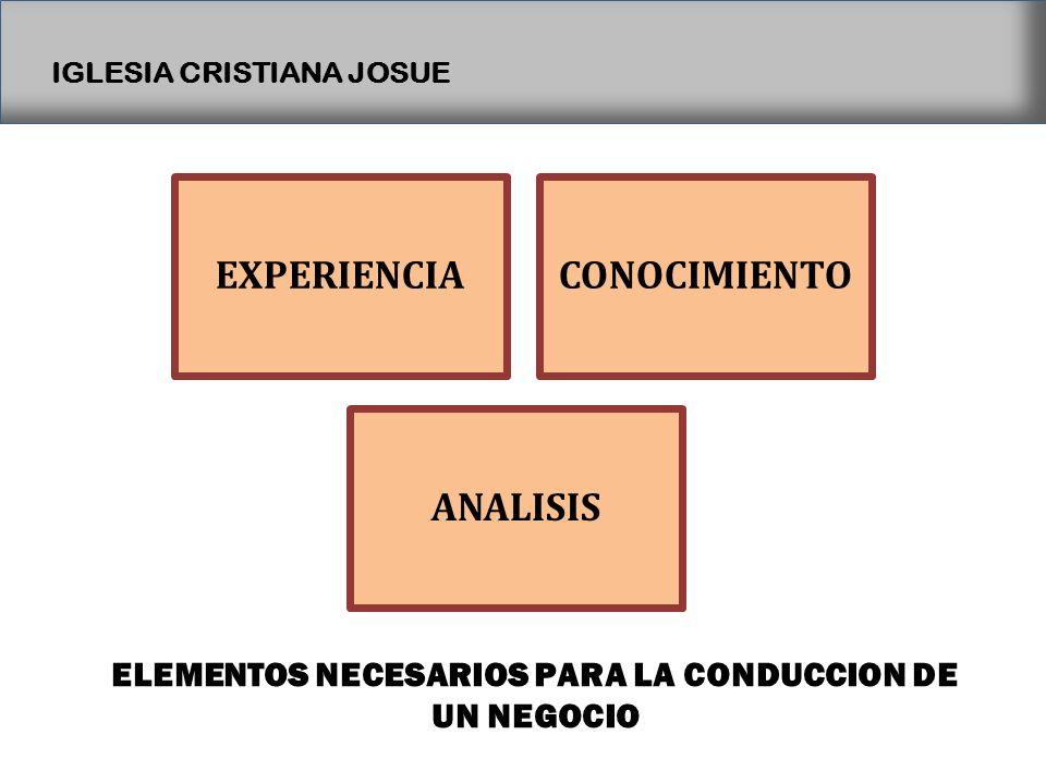 IGLESIA CRISTIANA JOSUE EXPERIENCIACONOCIMIENTO ANALISIS ELEMENTOS NECESARIOS PARA LA CONDUCCION DE UN NEGOCIO