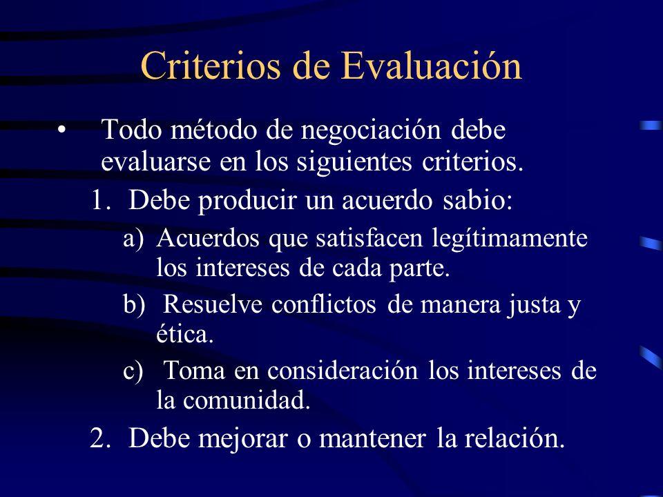Criterios de Evaluación Todo método de negociación debe evaluarse en los siguientes criterios. 1.Debe producir un acuerdo sabio: a)Acuerdos que satisf