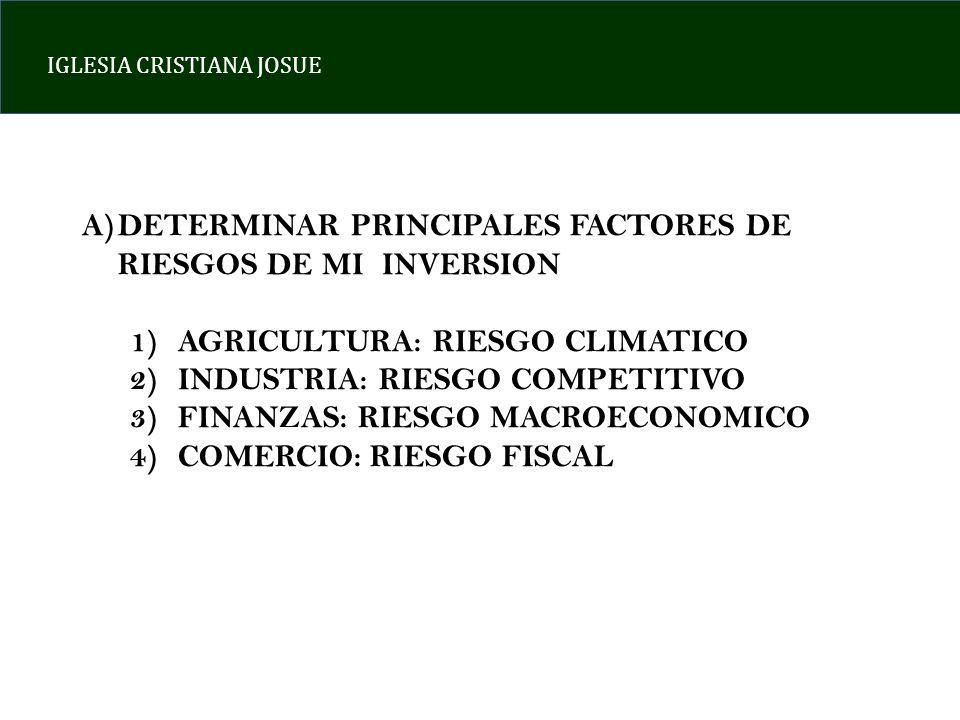IGLESIA CRISTIANA JOSUE A)DETERMINAR PRINCIPALES FACTORES DE RIESGOS DE MI INVERSION 1)AGRICULTURA: RIESGO CLIMATICO 2)INDUSTRIA: RIESGO COMPETITIVO 3)FINANZAS: RIESGO MACROECONOMICO 4)COMERCIO:RIESGO FISCAL