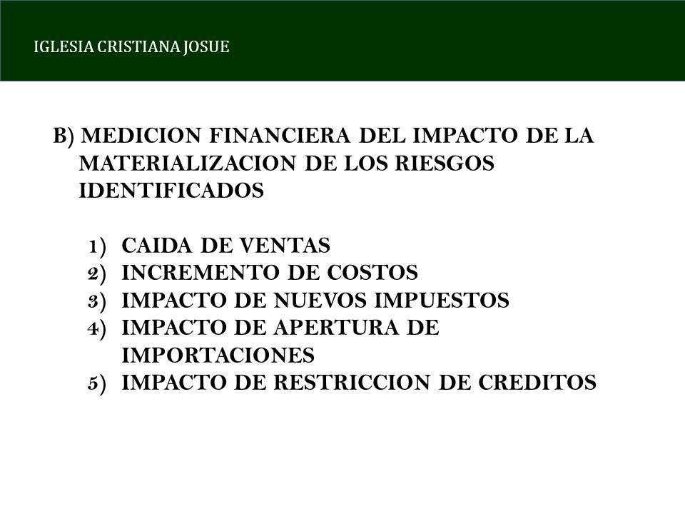 IGLESIA CRISTIANA JOSUE B) MEDICION FINANCIERA DEL IMPACTO DE LA MATERIALIZACION DE LOS RIESGOS IDENTIFICADOS 1)CAIDA DE VENTAS 2)INCREMENTO DE COSTOS 3)IMPACTO DE NUEVOS IMPUESTOS 4)IMPACTO DE APERTURA DE IMPORTACIONES 5)IMPACTO DE RESTRICCION DE CREDITOS