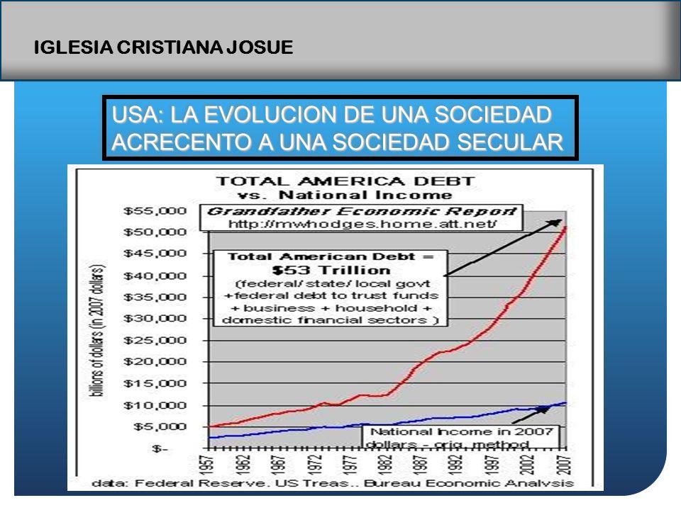 IGLESIA CRISTIANA JOSUE USA: LA EVOLUCION DE UNA SOCIEDAD ACRECENTO A UNA SOCIEDAD SECULAR