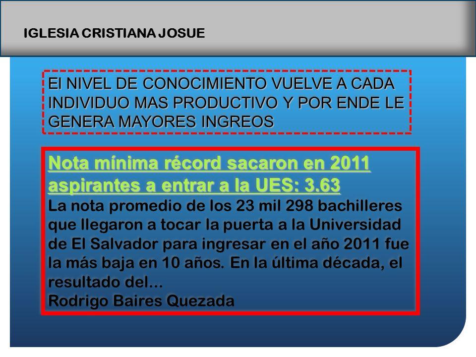 IGLESIA CRISTIANA JOSUE El NIVEL DE CONOCIMIENTO VUELVE A CADA INDIVIDUO MAS PRODUCTIVO Y POR ENDE LE GENERA MAYORES INGREOS Nota mínima récord sacaron en 2011 aspirantes a entrar a la UES: 3.63 Nota mínima récord sacaron en 2011 aspirantes a entrar a la UES: 3.63 La nota promedio de los 23 mil 298 bachilleres que llegaron a tocar la puerta a la Universidad de El Salvador para ingresar en el año 2011 fue la más baja en 10 años.