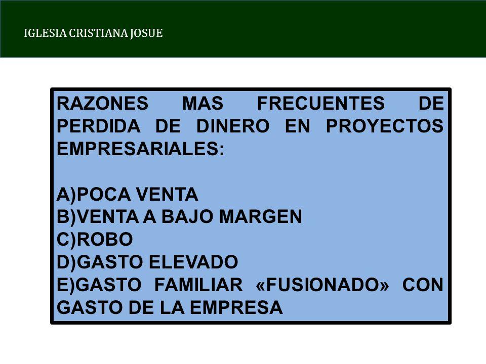 IGLESIA CRISTIANA JOSUE RAZONES MAS FRECUENTES DE PERDIDA DE DINERO EN PROYECTOS EMPRESARIALES: A)POCA VENTA B)VENTA A BAJO MARGEN C)ROBO D)GASTO ELEVADO E)GASTO FAMILIAR «FUSIONADO» CON GASTO DE LA EMPRESA
