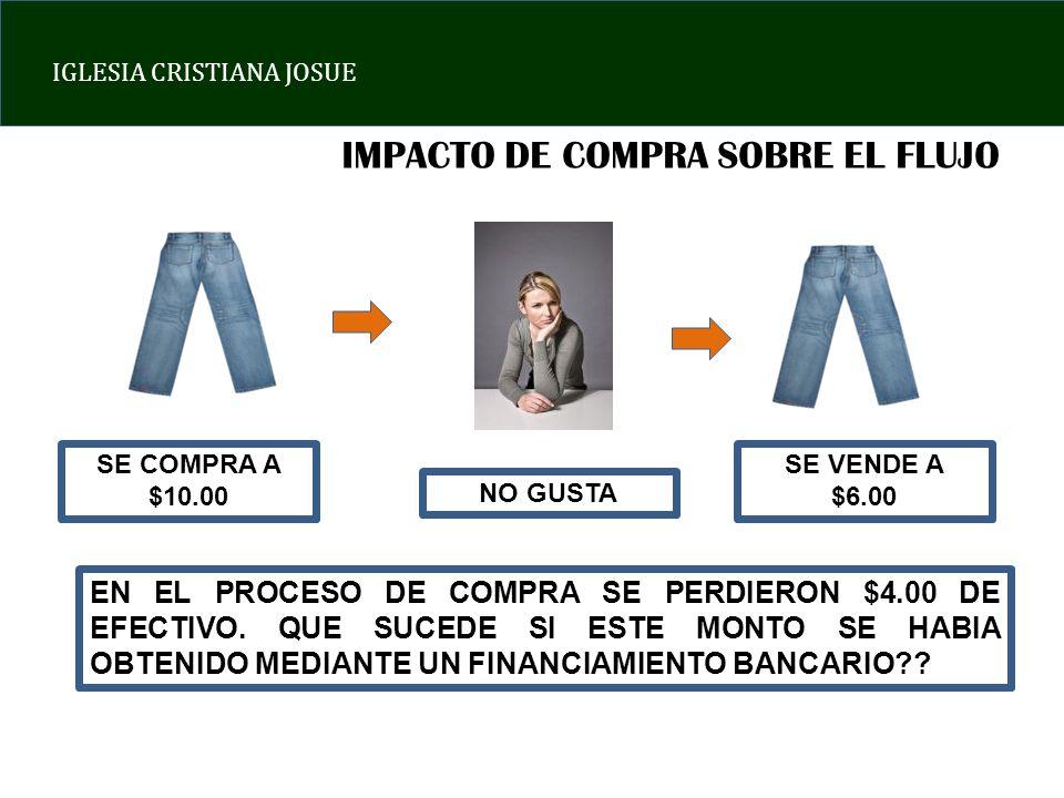 IGLESIA CRISTIANA JOSUE IMPACTO DE COMPRA SOBRE EL FLUJO SE COMPRA A $10.00 NO GUSTA SE VENDE A $6.00 EN EL PROCESO DE COMPRA SE PERDIERON $4.00 DE EFECTIVO.