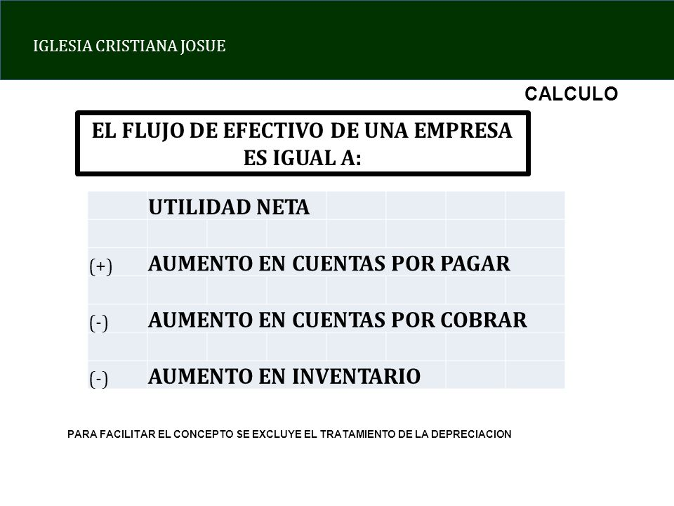 IGLESIA CRISTIANA JOSUE CALCULO UTILIDAD NETA (+) AUMENTO EN CUENTAS POR PAGAR (-) AUMENTO EN CUENTAS POR COBRAR (-) AUMENTO EN INVENTARIO EL FLUJO DE EFECTIVO DE UNA EMPRESA ES IGUAL A: PARA FACILITAR EL CONCEPTO SE EXCLUYE EL TRATAMIENTO DE LA DEPRECIACION