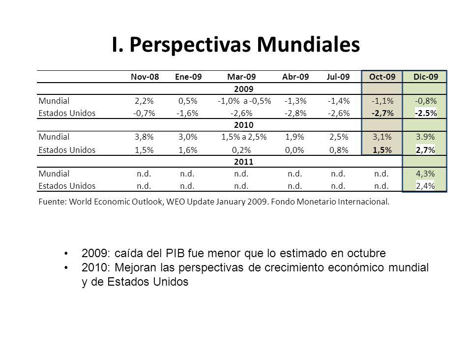 I. Perspectivas Mundiales Nov-08Ene-09Mar-09Abr-09Jul-09Oct-09Dic-09 Mundial2,2%0,5% -1,0% a -0,5%-1,3%-1,4%-1,1%-0,8% Estados Unidos-0,7%-1,6%-2,6%-2