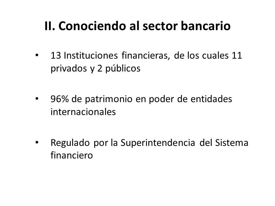 II. Conociendo al sector bancario 13 Instituciones financieras, de los cuales 11 privados y 2 públicos 96% de patrimonio en poder de entidades interna