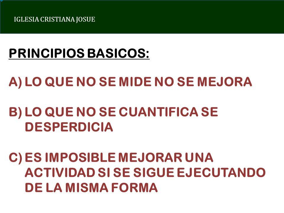 IGLESIA CRISTIANA JOSUE PRINCIPIOS BASICOS: A)LO QUE NO SE MIDE NO SE MEJORA B)LO QUE NO SE CUANTIFICA SE DESPERDICIA C)ES IMPOSIBLE MEJORAR UNA ACTIV