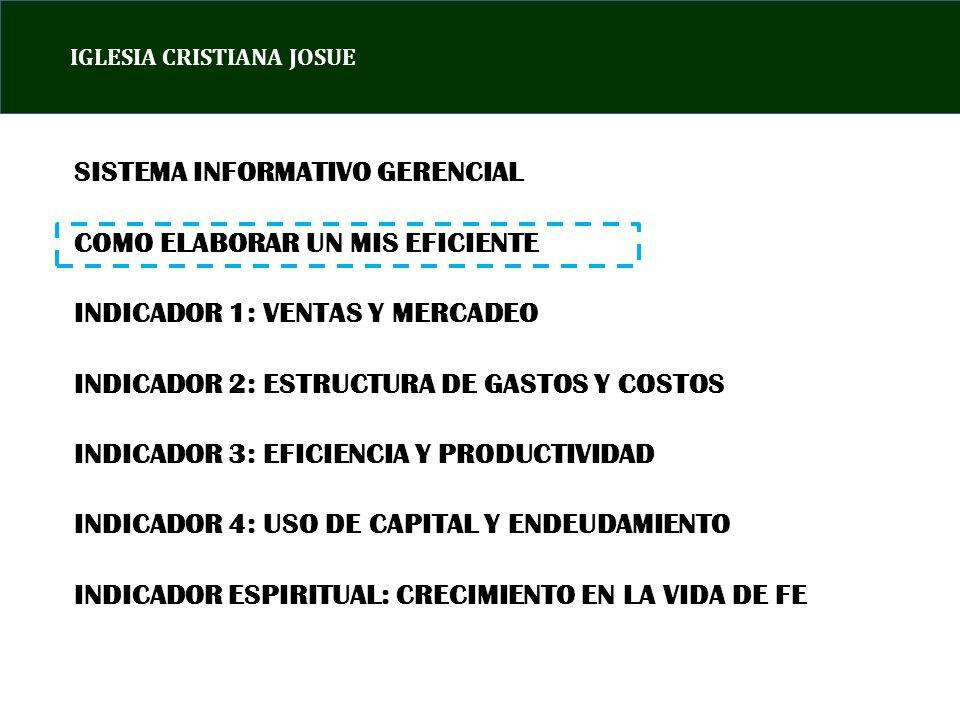IGLESIA CRISTIANA JOSUE PARAMETROS DE EFICIENCIA A)VENTAS POR EMPLEADO B)COSTOS POR UNIDAD PRODUCIDA COMPARADA CON LA COMPETENCIA C)GASTO DE DISTRIBUCIÓN D)VENTA POR UNIDAD FISICA (M2)