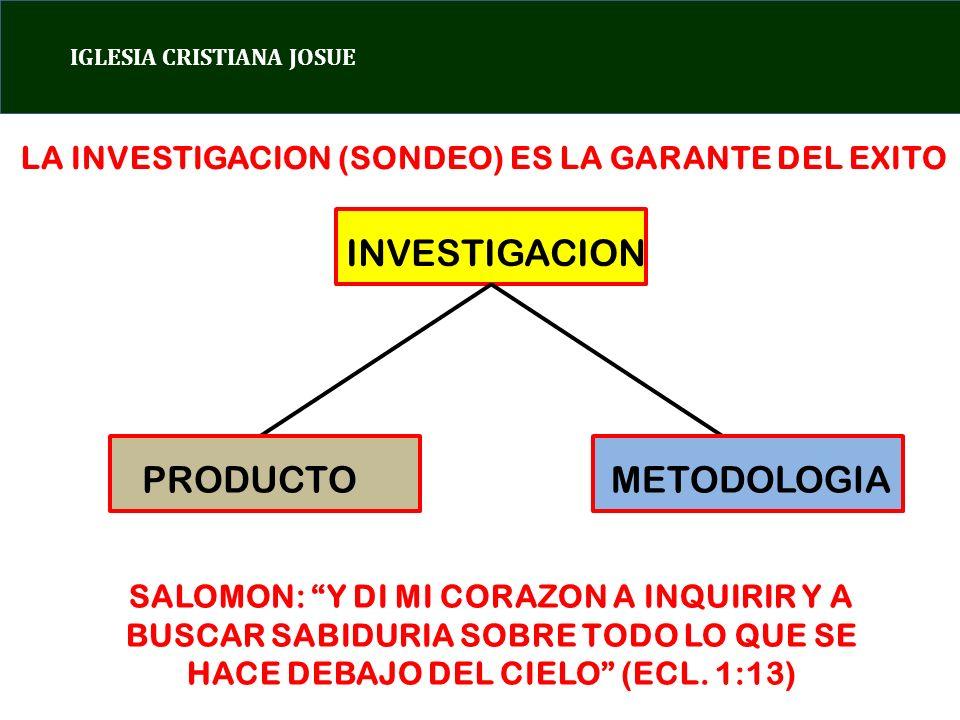 IGLESIA CRISTIANA JOSUE INVESTIGACION PRODUCTOMETODOLOGIA LA INVESTIGACION (SONDEO) ES LA GARANTE DEL EXITO SALOMON: Y DI MI CORAZON A INQUIRIR Y A BUSCAR SABIDURIA SOBRE TODO LO QUE SE HACE DEBAJO DEL CIELO (ECL.
