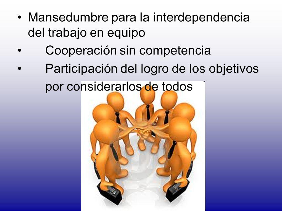 Mansedumbre para la interdependencia del trabajo en equipo Cooperación sin competencia Participación del logro de los objetivos por considerarlos de t