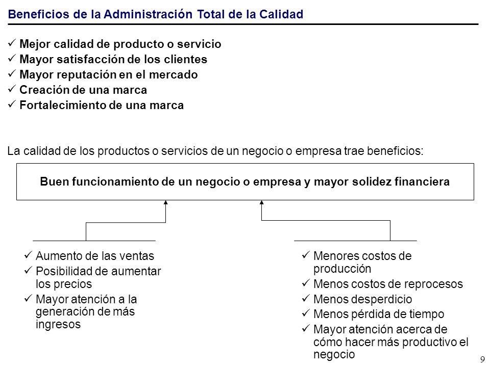 Beneficios de la Administración Total de la Calidad Buen funcionamiento de un negocio o empresa y mayor solidez financiera Aumento de las ventas Posib