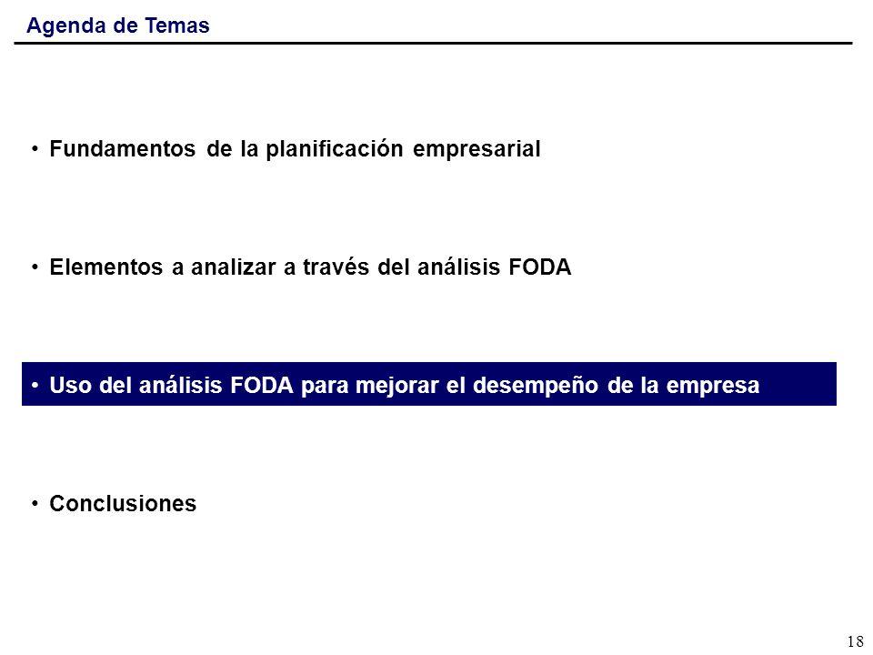 Agenda de Temas Fundamentos de la planificación empresarial Elementos a analizar a través del análisis FODA Uso del análisis FODA para mejorar el dese