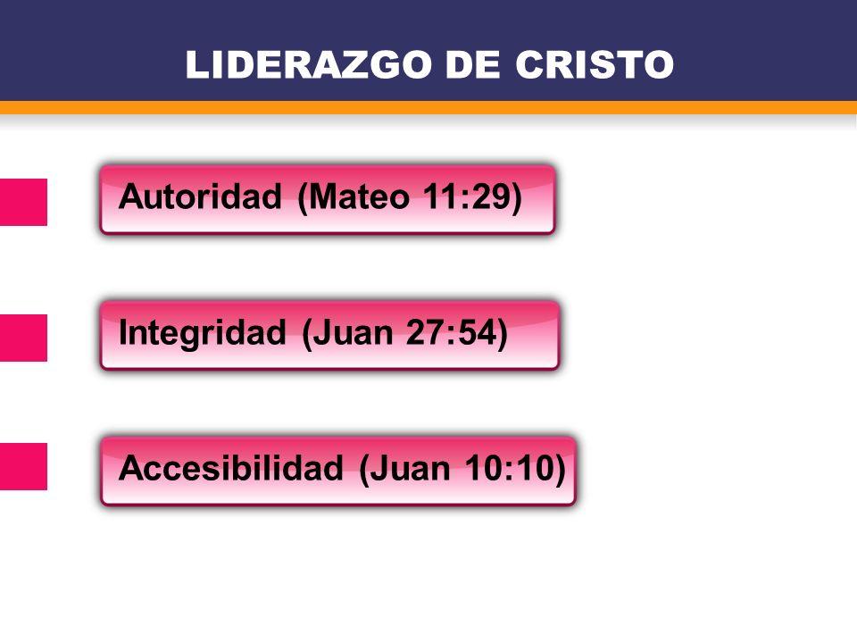 LIDERAZGO DE CRISTO Autoridad (Mateo 11:29) Integridad (Juan 27:54) Accesibilidad (Juan 10:10)