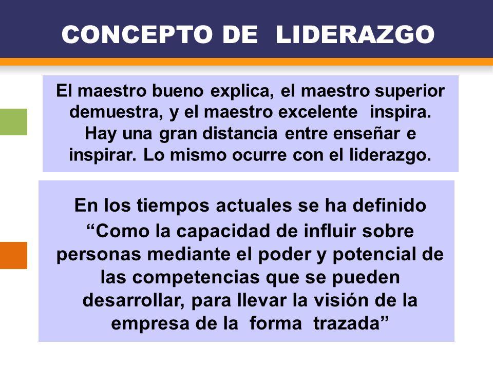 Click to edit Master subtitle style CONCEPTO DE LIDERAZGO El maestro bueno explica, el maestro superior demuestra, y el maestro excelente inspira. Hay