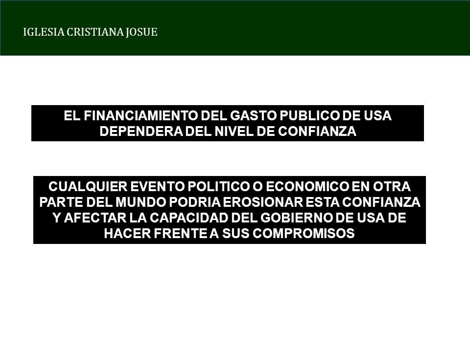 IGLESIA CRISTIANA JOSUE EL FINANCIAMIENTO DEL GASTO PUBLICO DE USA DEPENDERA DEL NIVEL DE CONFIANZA CUALQUIER EVENTO POLITICO O ECONOMICO EN OTRA PART