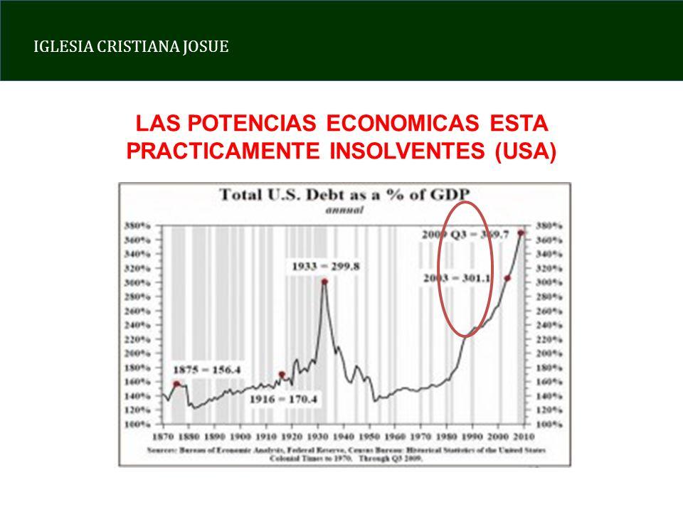 IGLESIA CRISTIANA JOSUE LAS POTENCIAS ECONOMICAS ESTA PRACTICAMENTE INSOLVENTES (USA)