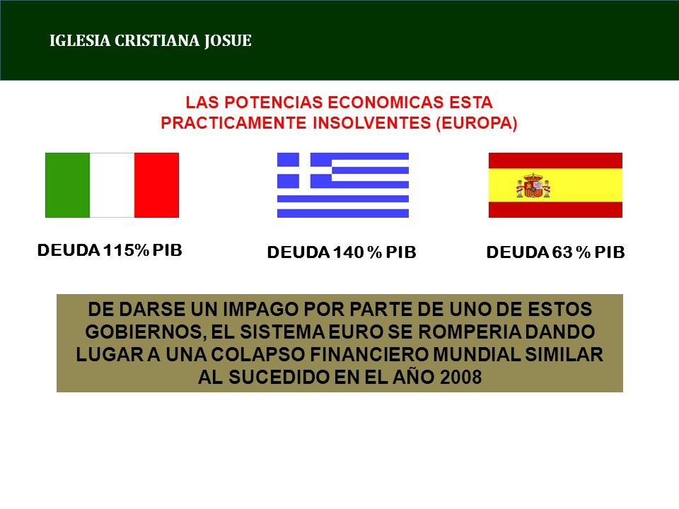 IGLESIA CRISTIANA JOSUE DEUDA 115% PIB DEUDA 140 % PIBDEUDA 63 % PIB DE DARSE UN IMPAGO POR PARTE DE UNO DE ESTOS GOBIERNOS, EL SISTEMA EURO SE ROMPER