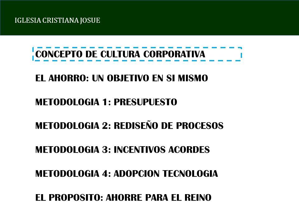 IGLESIA CRISTIANA JOSUE CONCEPTO DE CULTURA CORPORATIVA EL AHORRO: UN OBJETIVO EN SI MISMO METODOLOGIA 1: PRESUPUESTO METODOLOGIA 2: REDISEÑO DE PROCESOS METODOLOGIA 3: INCENTIVOS ACORDES METODOLOGIA 4: ADOPCION TECNOLOGIA EL PROPOSITO: AHORRE PARA EL REINO