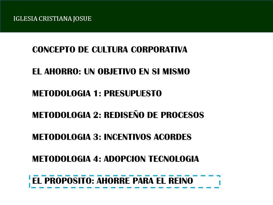 IGLESIA CRISTIANA JOSUE CONCEPTO DE CULTURA CORPORATIVA EL AHORRO: UN OBJETIVO EN SI MISMO METODOLOGIA 1: PRESUPUESTO METODOLOGIA 2: REDISEÑO DE PROCE