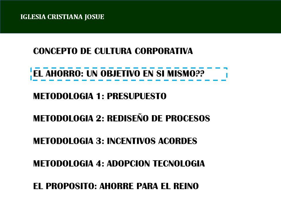 IGLESIA CRISTIANA JOSUE CONCEPTO DE CULTURA CORPORATIVA EL AHORRO: UN OBJETIVO EN SI MISMO?? METODOLOGIA 1: PRESUPUESTO METODOLOGIA 2: REDISEÑO DE PRO