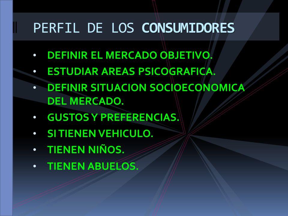 DEFINIR EL MERCADO OBJETIVO. ESTUDIAR AREAS PSICOGRAFICA. DEFINIR SITUACION SOCIOECONOMICA DEL MERCADO. GUSTOS Y PREFERENCIAS. SI TIENEN VEHICULO. TIE