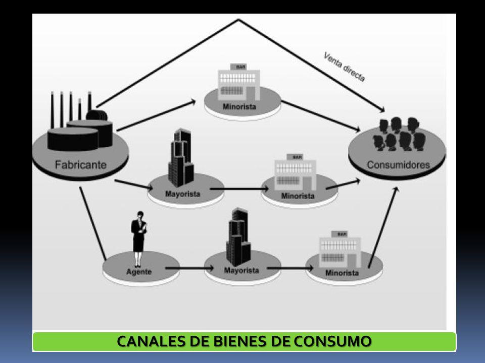 CANALES DE BIENES DE CONSUMO