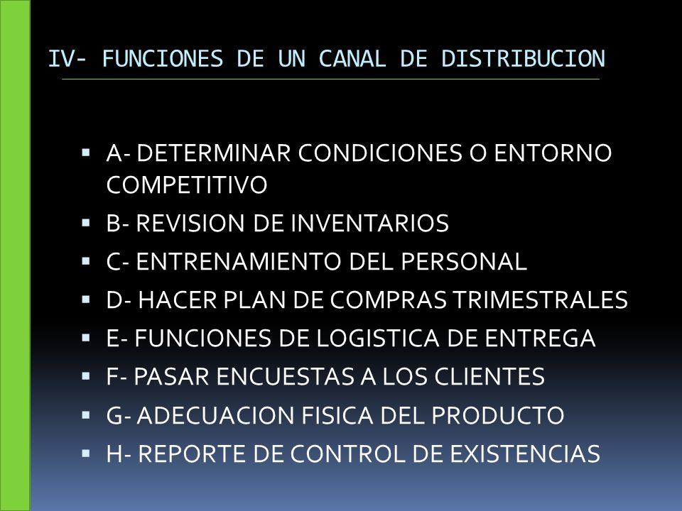 IV- FUNCIONES DE UN CANAL DE DISTRIBUCION A- DETERMINAR CONDICIONES O ENTORNO COMPETITIVO B- REVISION DE INVENTARIOS C- ENTRENAMIENTO DEL PERSONAL D-