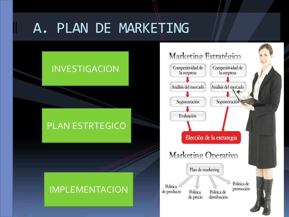 A. PLAN DE MARKETING INVESTIGACION PLAN ESTRTEGICO IMPLEMENTACION
