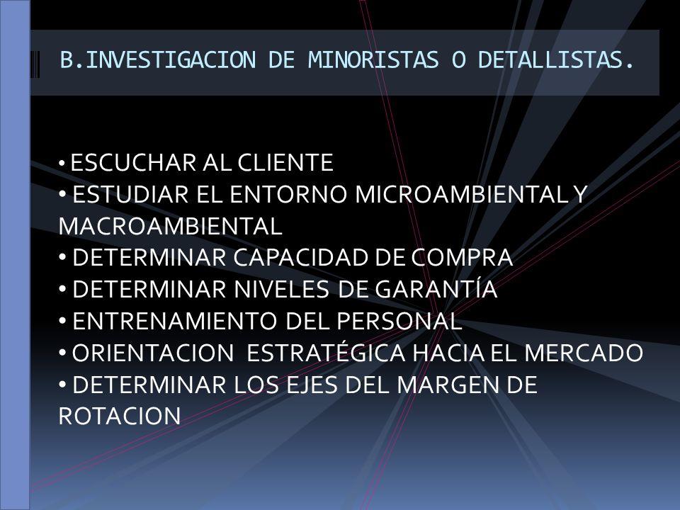 B.INVESTIGACION DE MINORISTAS O DETALLISTAS. ESCUCHAR AL CLIENTE ESTUDIAR EL ENTORNO MICROAMBIENTAL Y MACROAMBIENTAL DETERMINAR CAPACIDAD DE COMPRA DE