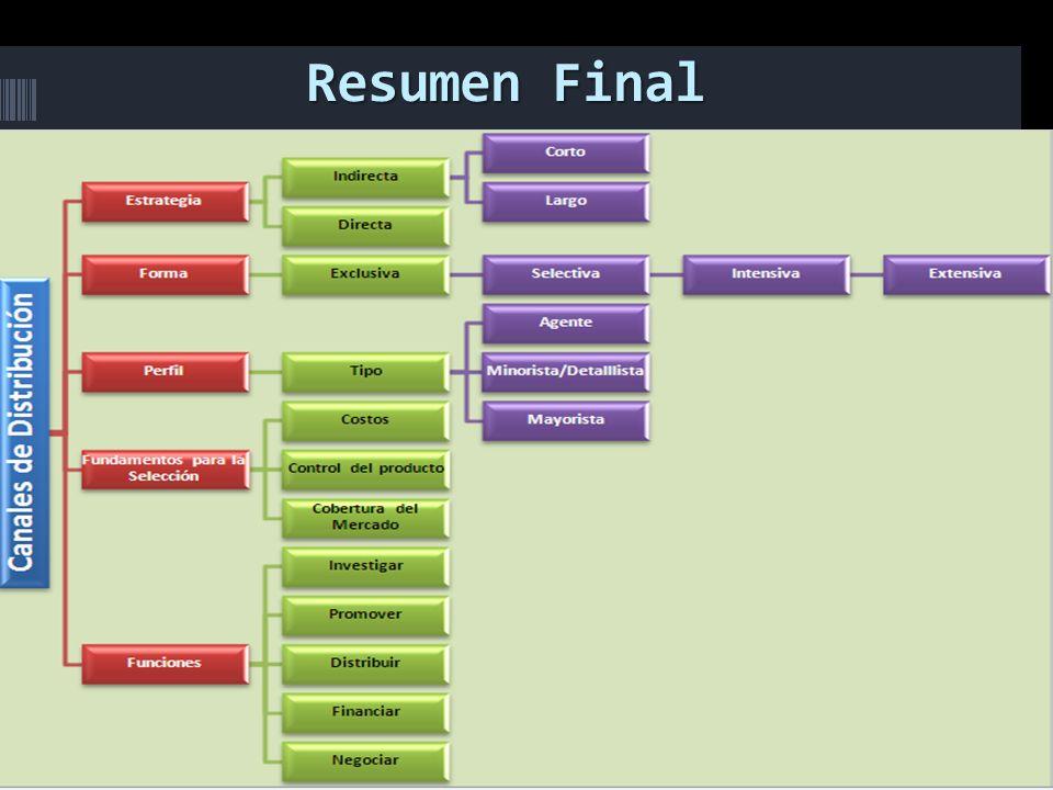 Resumen Final