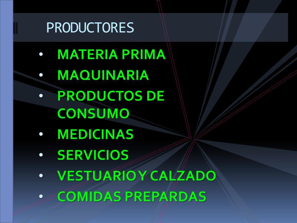MATERIA PRIMA MATERIA PRIMA MAQUINARIA MAQUINARIA PRODUCTOS DE CONSUMO PRODUCTOS DE CONSUMO MEDICINAS MEDICINAS SERVICIOS SERVICIOS VESTUARIO Y CALZAD