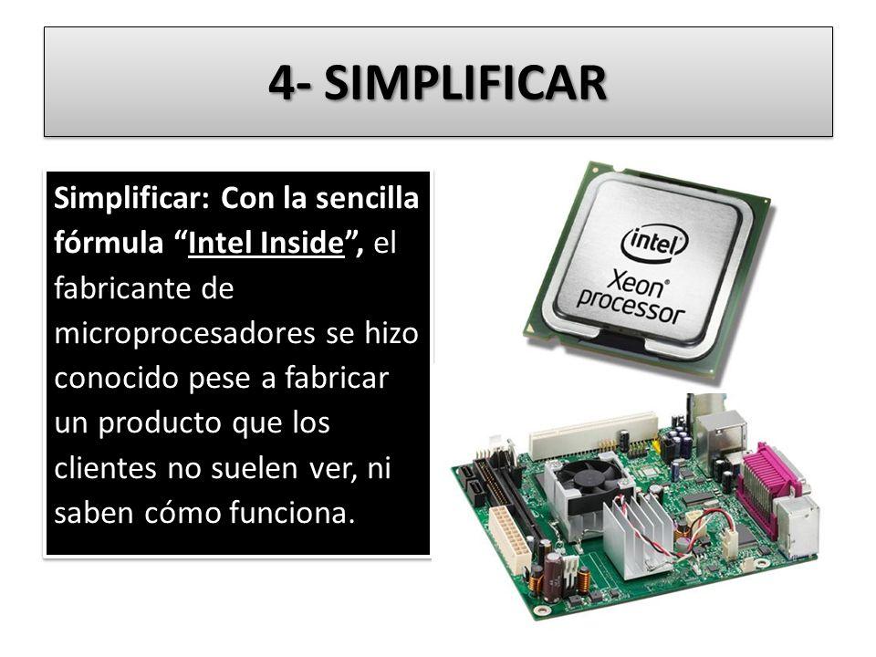 4- SIMPLIFICAR