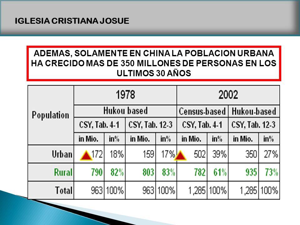 IGLESIA CRISTIANA JOSUE ADEMAS, SOLAMENTE EN CHINA LA POBLACION URBANA HA CRECIDO MAS DE 350 MILLONES DE PERSONAS EN LOS ULTIMOS 30 AÑOS