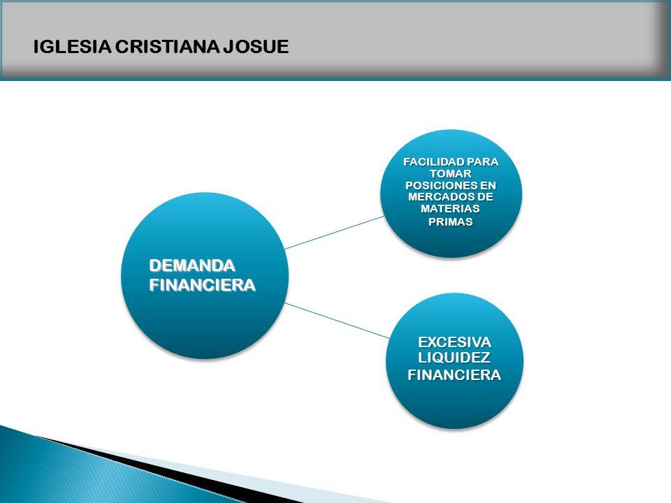 IGLESIA CRISTIANA JOSUE FACILIDAD PARA TOMAR POSICIONES EN MERCADOS DE MATERIAS PRIMAS EXCESIVA LIQUIDEZ FINANCIERA DEMANDAFINANCIERA