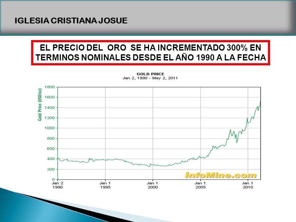 IGLESIA CRISTIANA JOSUE EL PRECIO DEL ORO SE HA INCREMENTADO 300% EN TERMINOS NOMINALES DESDE EL AÑO 1990 A LA FECHA